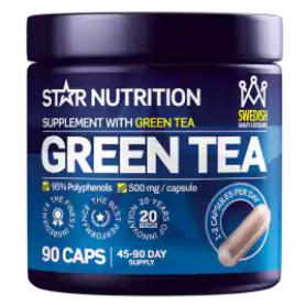 Grönt Te Fettförbränning