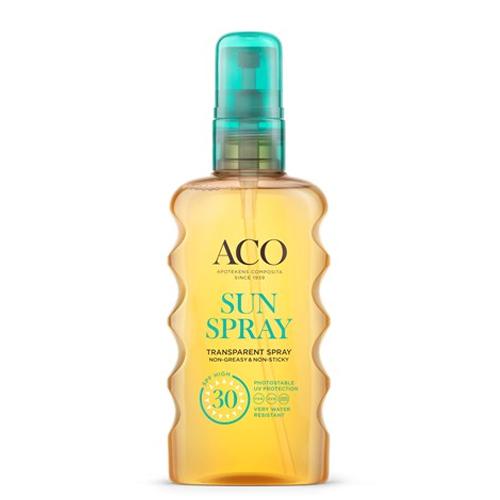 Bäst i test Aco Sun Spray